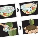illustrasjon til BioBag folie